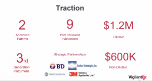 Slide showing VigilantDX traction to date